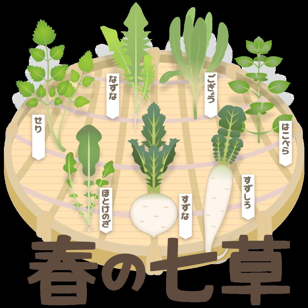 商用フリー・無料イラスト_ざるに盛った春の七草のイラストnanakusa011