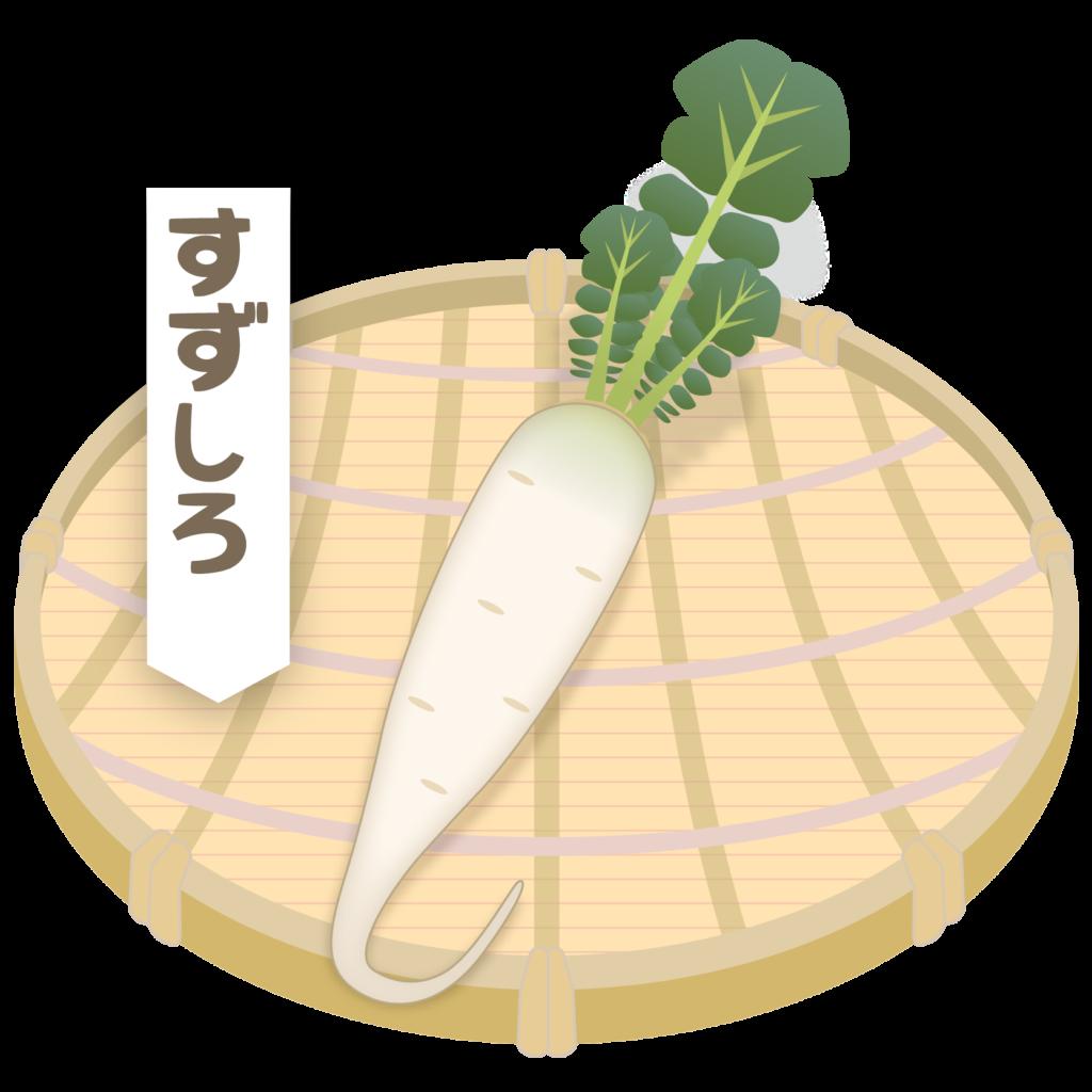 商用フリー・無料イラスト_ざるに盛った春の七草・蘿蔔(すずしろ・suzushiro)nanakusa018